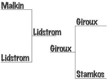 Final Four bracket
